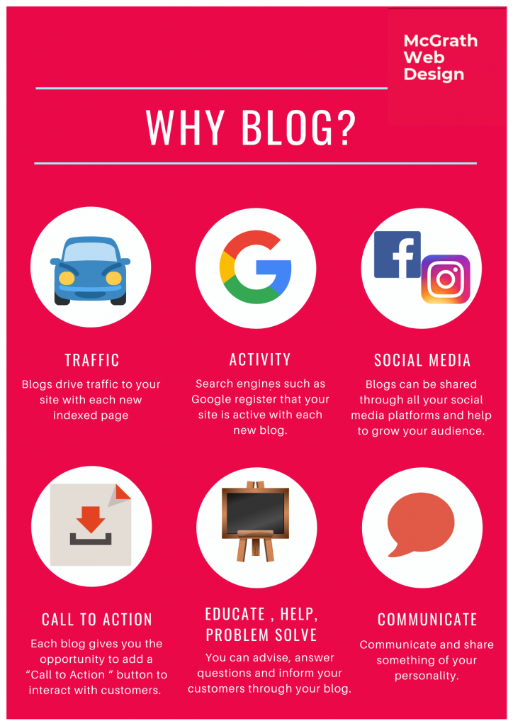 Why you should have a blog on your website